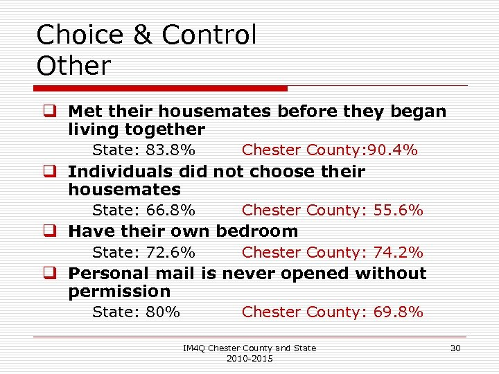Choice & Control Other q Met their housemates before they began living together State: