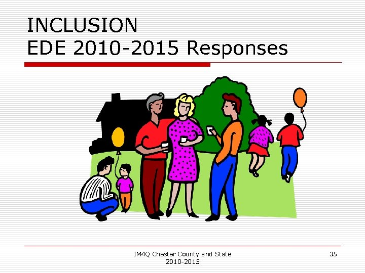 INCLUSION EDE 2010 -2015 Responses IM 4 Q Chester County and State 2010 -2015