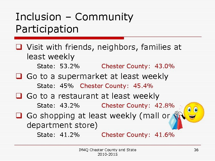 Inclusion – Community Participation q Visit with friends, neighbors, families at least weekly State:
