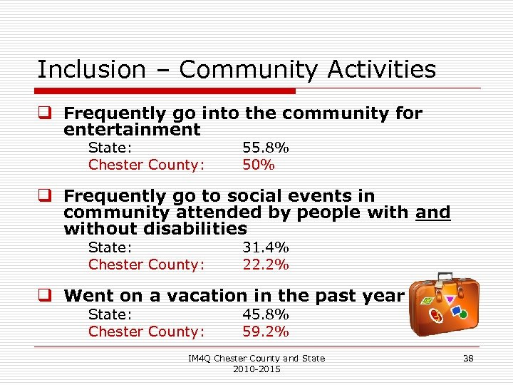 Inclusion – Community Activities q Frequently go into the community for entertainment State: Chester