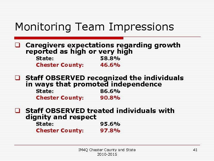 Monitoring Team Impressions q Caregivers expectations regarding growth reported as high or very high