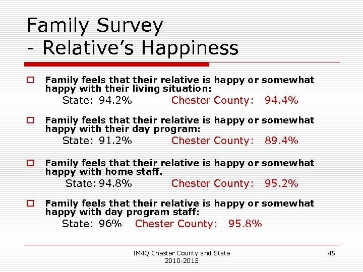 Family Survey - Relative's Happiness o Family feels that their relative is happy or