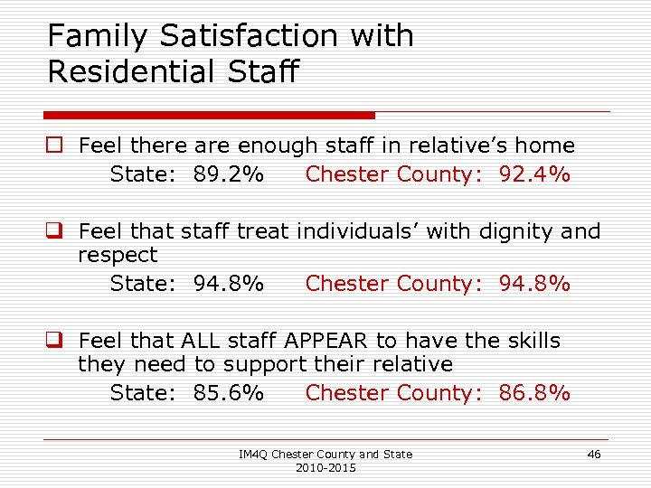 Family Satisfaction with Residential Staff o Feel there are enough staff in relative's home