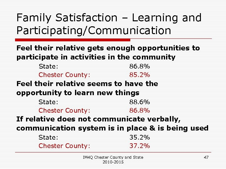Family Satisfaction – Learning and Participating/Communication Feel their relative gets enough opportunities to participate