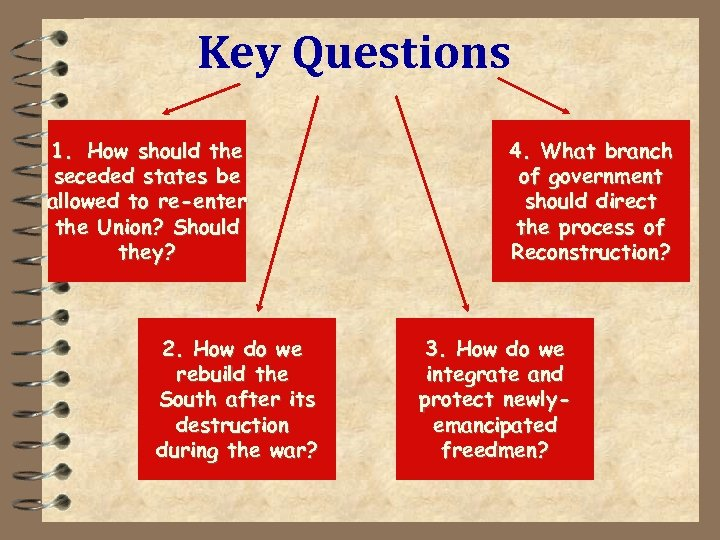 Key Questions 1. How should the seceded states be allowed to re-enter the Union?