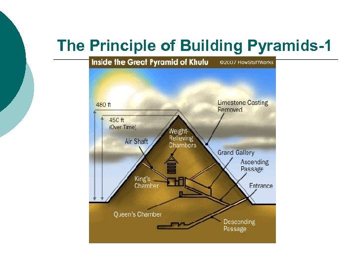 The Principle of Building Pyramids-1