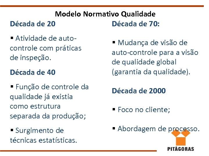 Modelo Normativo Qualidade Década de 20 Década de 70: § Atividade de autocontrole com