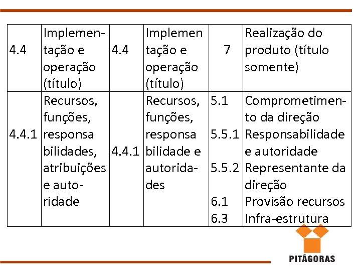 Implemen 4. 4 tação e 4. 4 operação (título) Recursos, funções, 4. 4. 1