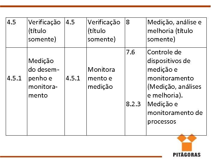 4. 5 Verificação 4. 5 (título somente) Medição do desem 4. 5. 1 penho