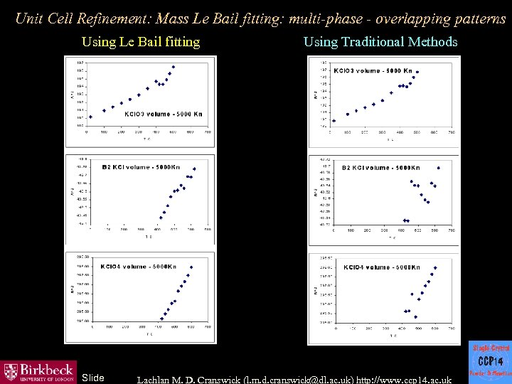Unit Cell Refinement: Mass Le Bail fitting: multi-phase - overlapping patterns Using Le Bail