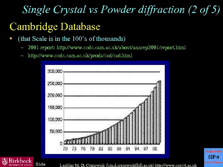 Single Crystal vs Powder diffraction (2 of 5) Cambridge Database • (that Scale is