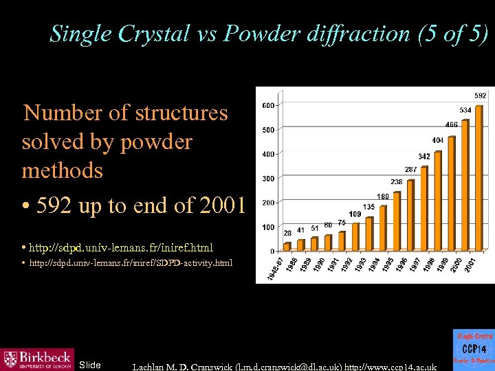 Single Crystal vs Powder diffraction (5 of 5) Number of structures solved by powder