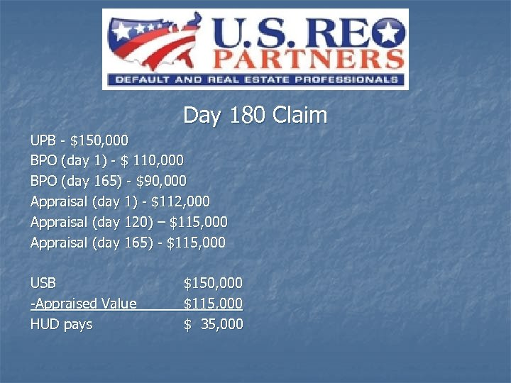 Day 180 Claim UPB - $150, 000 BPO (day 1) - $ 110, 000