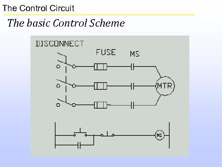 The Control Circuit The basic Control Scheme