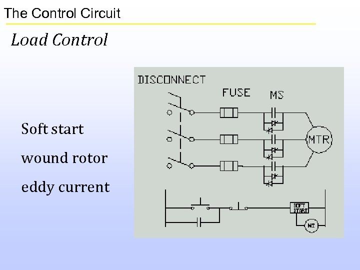 The Control Circuit Load Control Soft start wound rotor eddy current