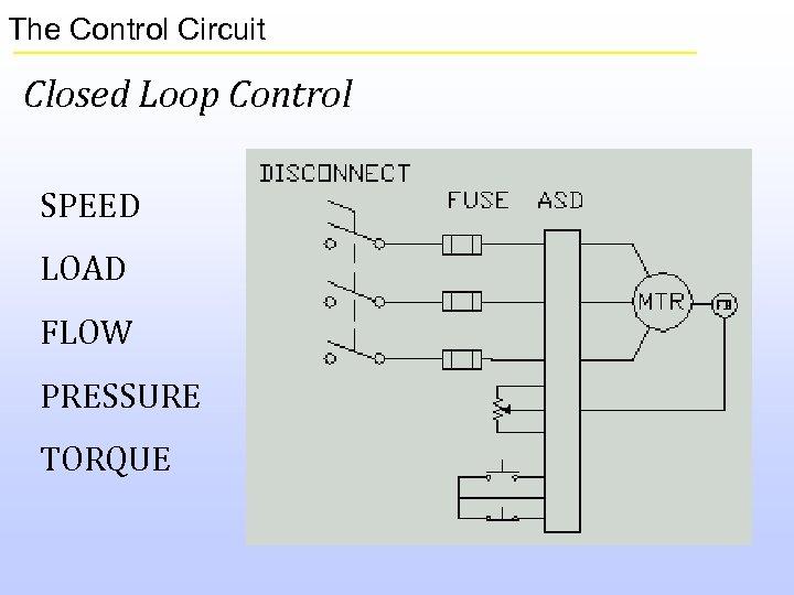 The Control Circuit Closed Loop Control SPEED LOAD FLOW PRESSURE TORQUE