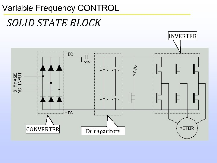 Variable Frequency CONTROL SOLID STATE BLOCK INVERTER CONVERTER Dc capacitors