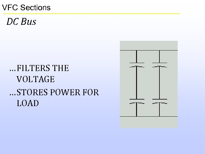 VFC Sections DC Bus … FILTERS THE VOLTAGE … STORES POWER FOR LOAD