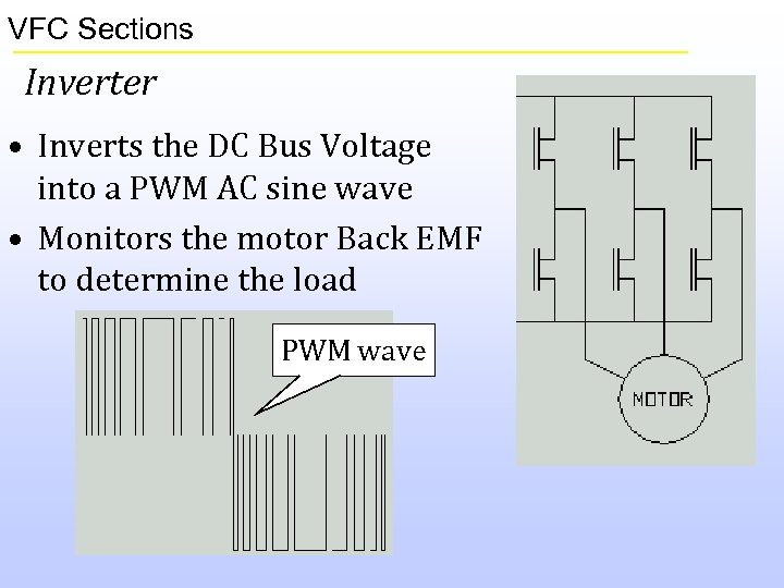 VFC Sections Inverter • Inverts the DC Bus Voltage into a PWM AC sine