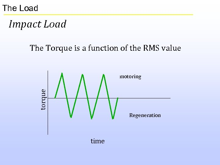 The Load Impact Load The Torque is a function of the RMS value torque