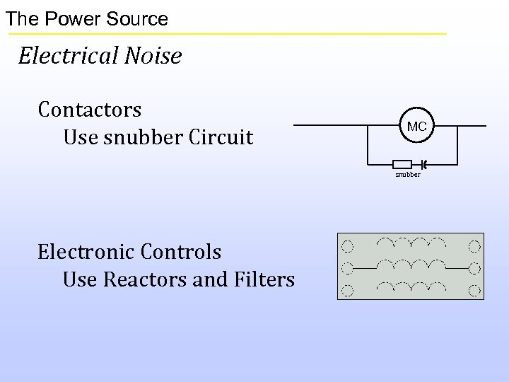 The Power Source Electrical Noise Contactors Use snubber Circuit MC snubber Electronic Controls Use
