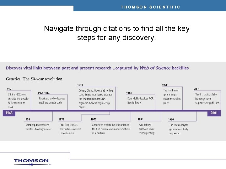 THOMSON SCIENTIFIC Navigate through citations to find all the key steps for any discovery.