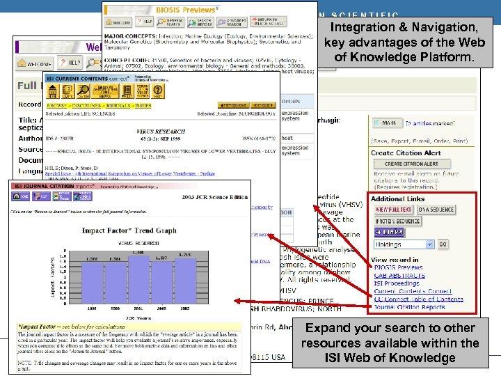 THOMSON SCIENTIFIC Integration & Navigation, key advantages of the Web of Knowledge Platform. Expand