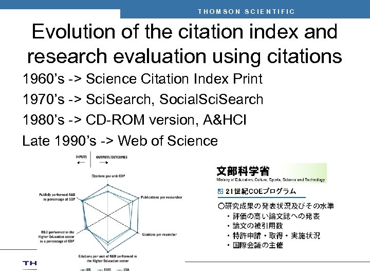 THOMSON SCIENTIFIC Evolution of the citation index and research evaluation using citations 1960's ->