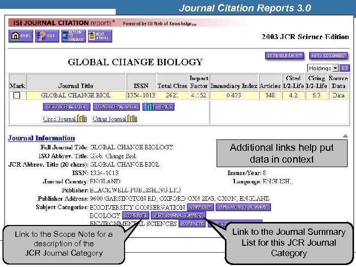 Journal. SCitation N T I F I C 3. 0 T H O M