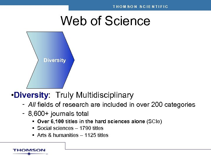 THOMSON SCIENTIFIC Web of Science Diversity Quality • Diversity: Truly Multidisciplinary – All fields