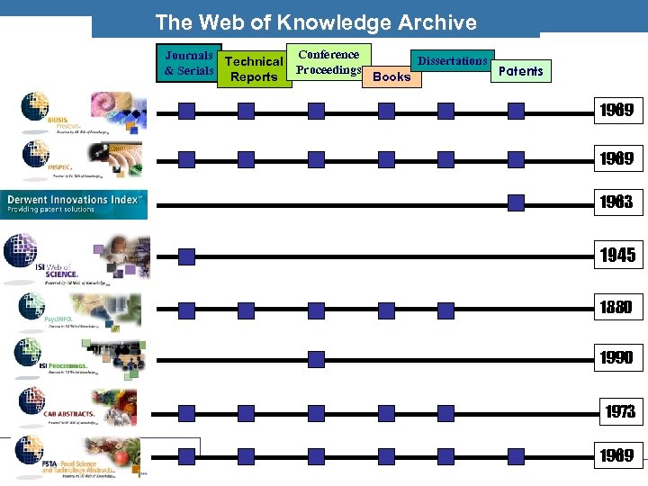 THOM ON SCIEN The Web of Knowledge. SArchive. T I F I C Journals