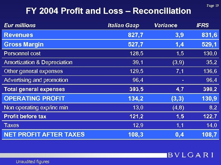 FY 2004 Profit and Loss – Reconciliation Eur millions Italian Gaap Variance Page 19