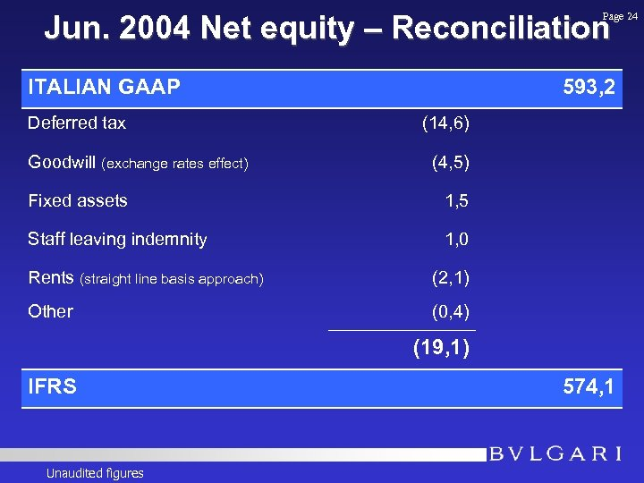 Jun. 2004 Net equity – Reconciliation Page 24 ITALIAN GAAP Deferred tax Goodwill (exchange