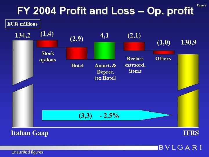 FY 2004 Profit and Loss – Op. profit Page 8 EUR millions 134, 2