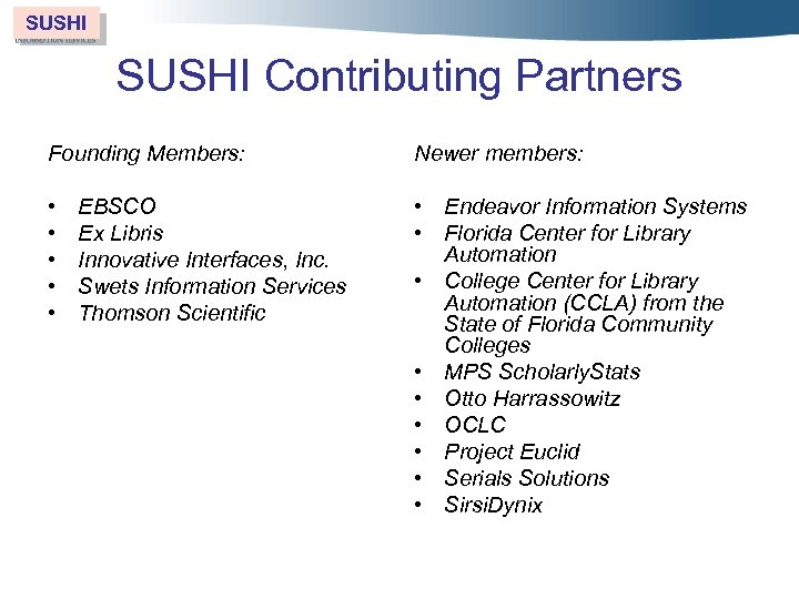 SUSHI Contributing Partners Founding Members: Newer members: • • • Endeavor Information Systems •