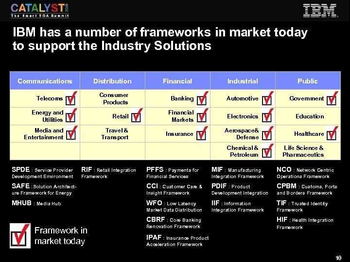 IBM has a number of frameworks in market today to support the Industry Solutions