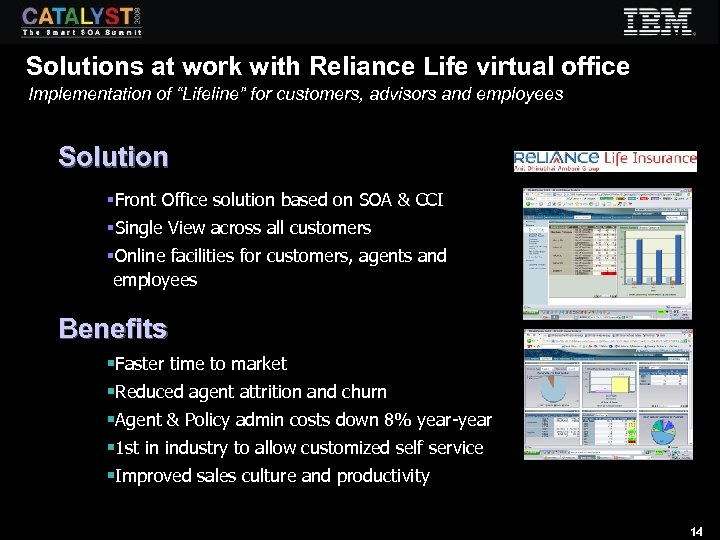 """Solutions at work with Reliance Life virtual office Implementation of """"Lifeline"""" for customers, advisors"""