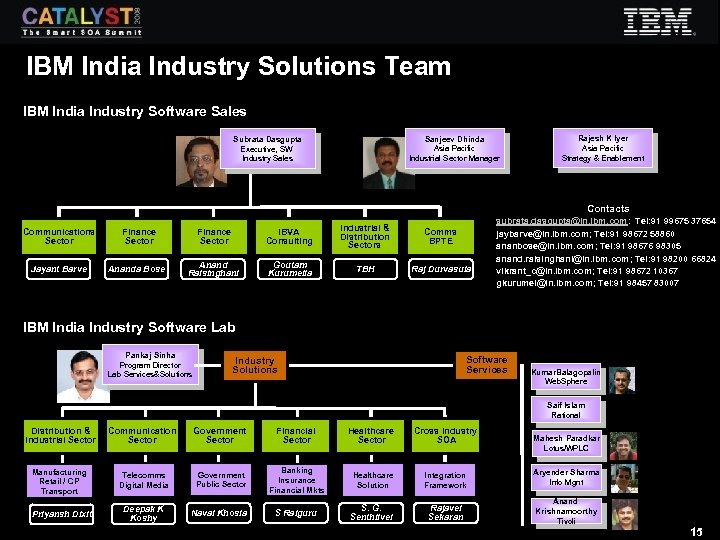 IBM India Industry Solutions Team IBM India Industry Software Sales Sanjeev Dhinda Asia Pacific