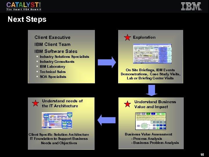 Next Steps Client Executive IBM Client Team Exploration IBM Software Sales § § §