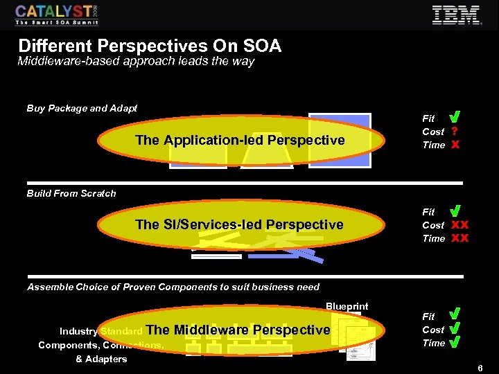 Different Perspectives On SOA Middleware-based approach leads the way Buy Package and Adapt The