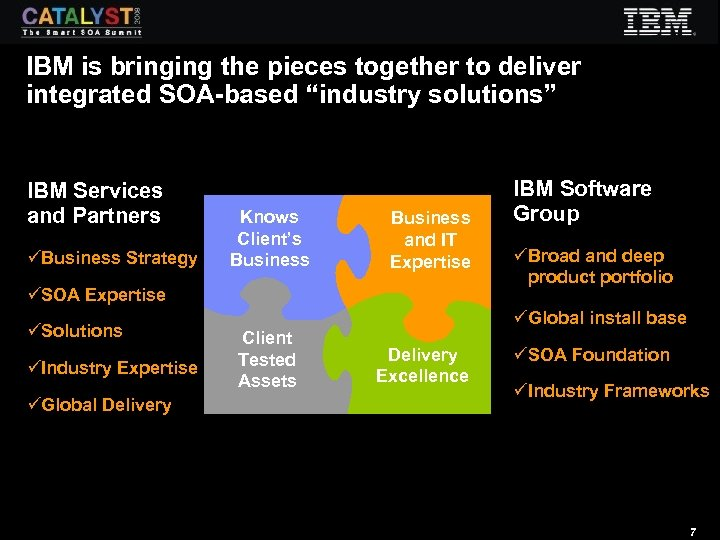 """IBM is bringing the pieces together to deliver integrated SOA-based """"industry solutions"""" IBM Services"""