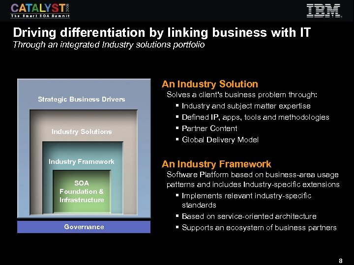 Driving differentiation by linking business with IT Through an integrated Industry solutions portfolio An
