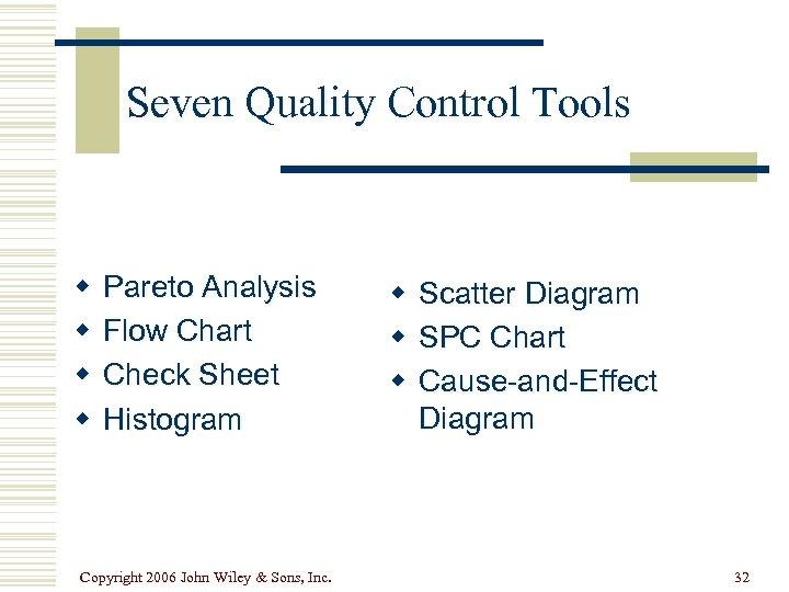 Seven Quality Control Tools w w Pareto Analysis Flow Chart Check Sheet Histogram Copyright
