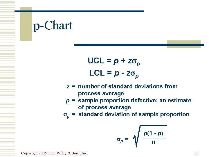 p-Chart UCL = p + z p LCL = p - z p z
