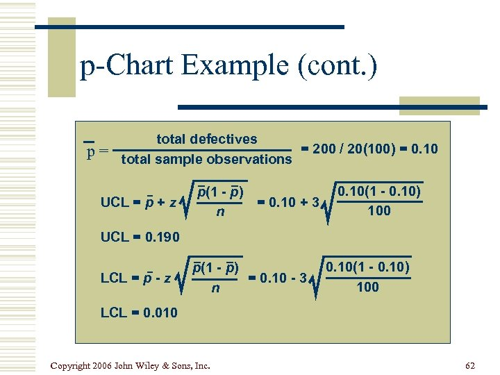 p-Chart Example (cont. ) p = total defectives = 200 / 20(100) = 0.