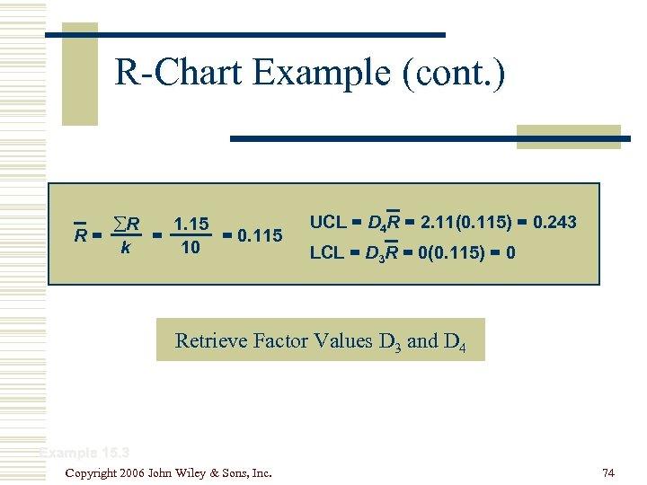 R-Chart Example (cont. ) åR 1. 15 R= = = 0. 115 k 10