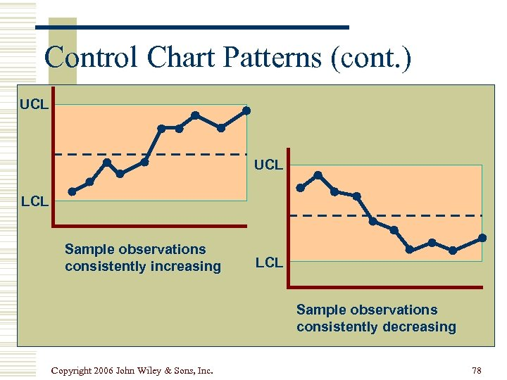 Control Chart Patterns (cont. ) UCL LCL Sample observations consistently increasing LCL Sample observations
