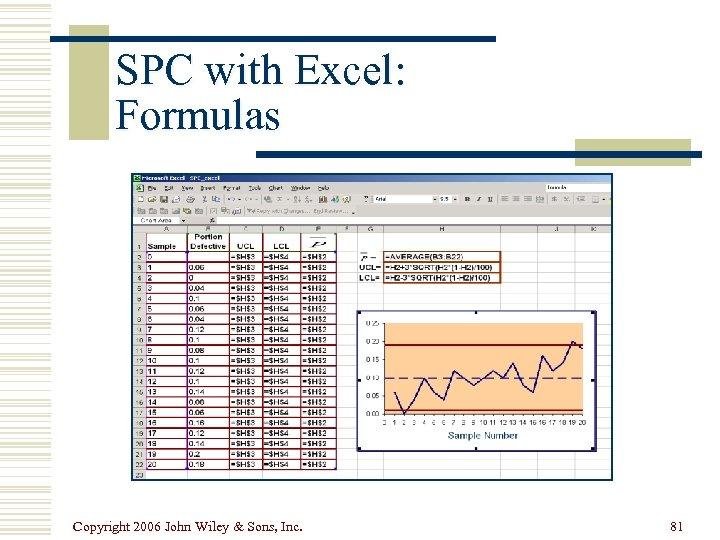 SPC with Excel: Formulas Copyright 2006 John Wiley & Sons, Inc. 81