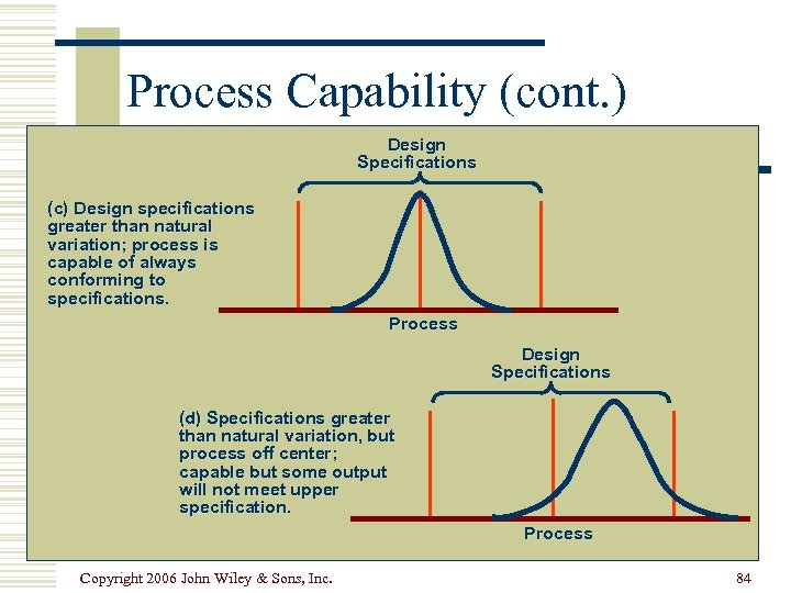 Process Capability (cont. ) Design Specifications (c) Design specifications greater than natural variation; process