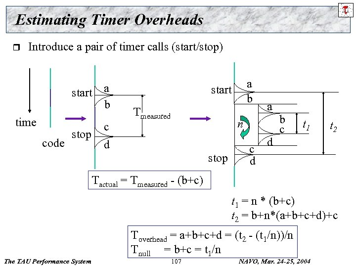 Estimating Timer Overheads r Introduce a pair of timer calls (start/stop) start a b